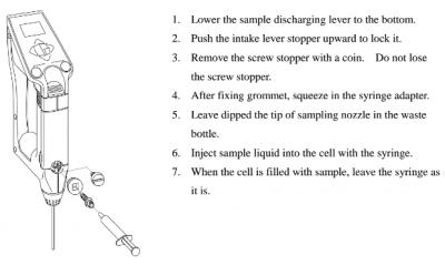DA130N Opcja podawania próby strzykawką